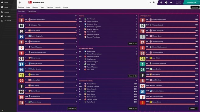 Football Manager 2019 Touch Screenshot 5