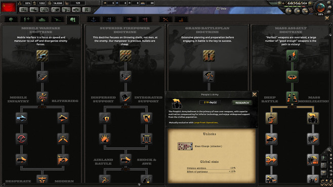 Hearts of Iron IV: Cadet Edition Screenshot 8