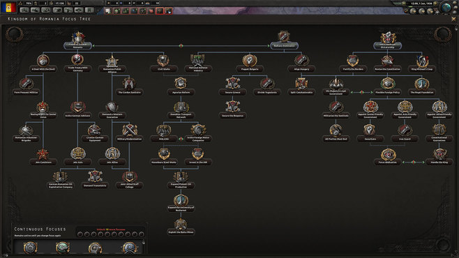 Hearts of Iron IV: Death or Dishonor Screenshot 5