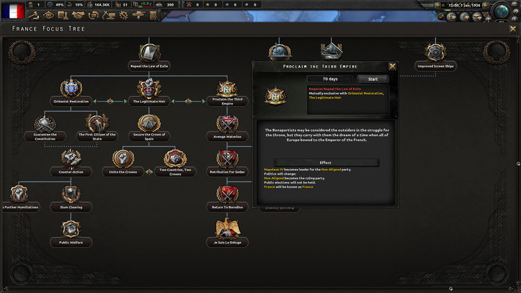 Hearts of Iron IV - La Résistance Screenshot 2